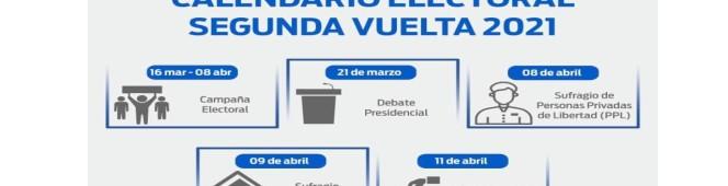Calendario de la 2da vueltaelectoral